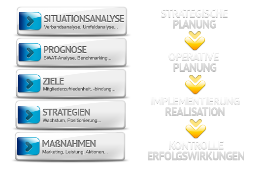 strategieberatung_slide